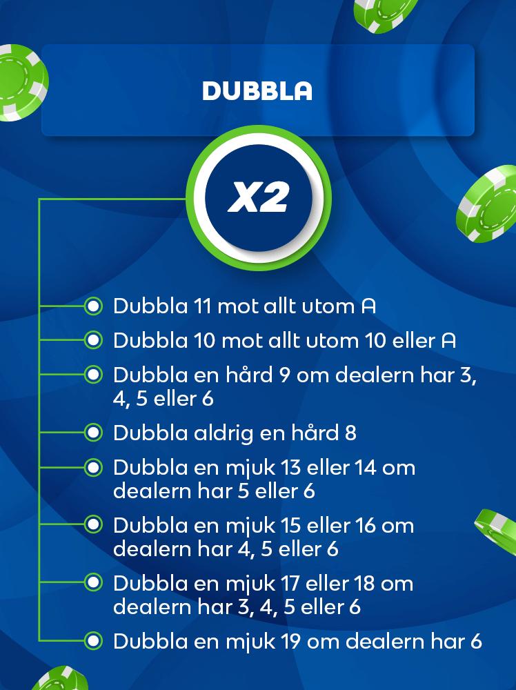 dubbla blackjack